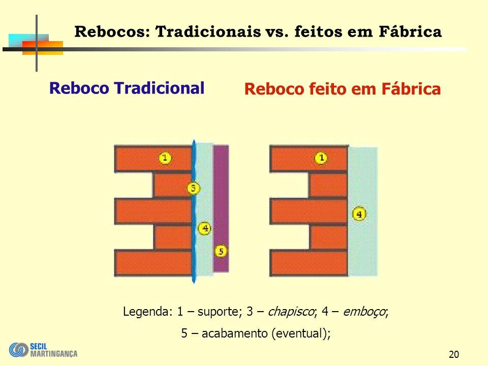 20 Rebocos: Tradicionais vs.
