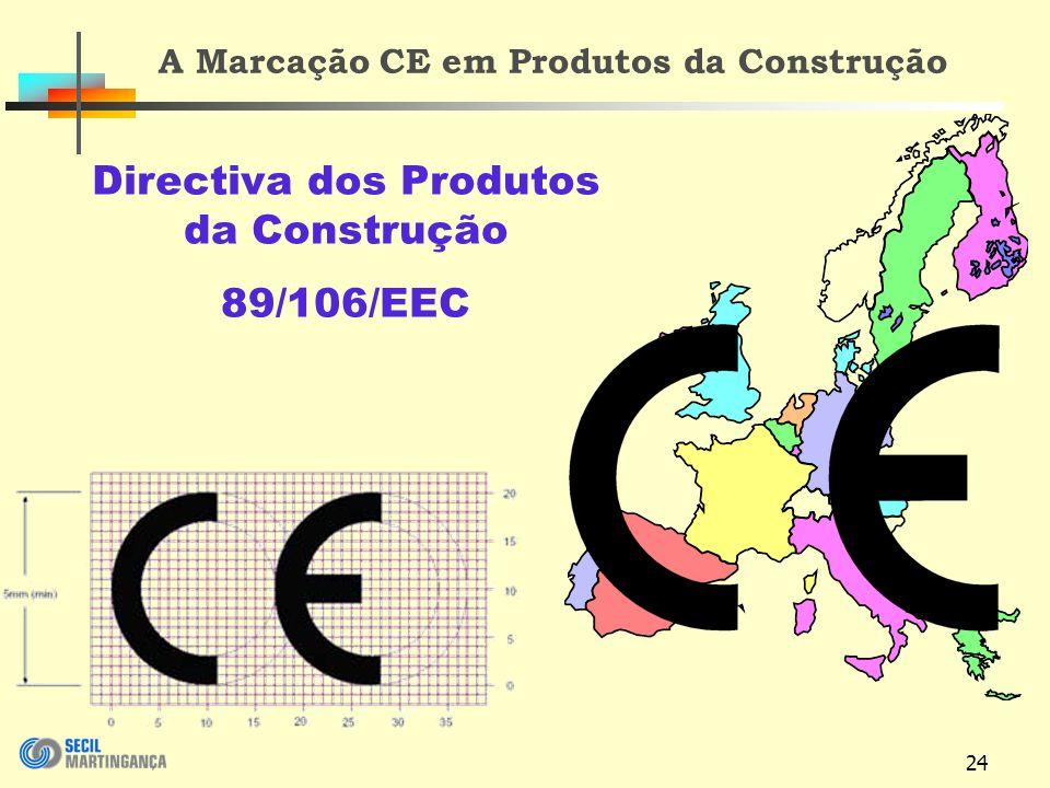 24 A Marcação CE em Produtos da Construção Directiva dos Produtos da Construção 89/106/EEC
