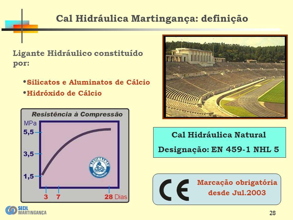 28 Cal Hidráulica Martingança: definição Ligante Hidráulico constituído por: Cal Hidráulica Natural Designação: EN 459-1 NHL 5 Silicatos e Aluminatos de Cálcio Hidróxido de Cálcio Marcação obrigatória desde Jul.2003