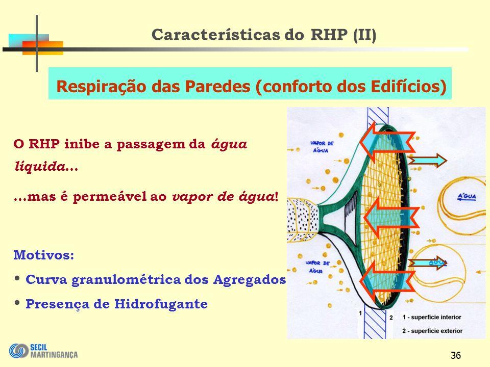 36 Características do RHP (II) O RHP inibe a passagem da água líquida......mas é permeável ao vapor de água .