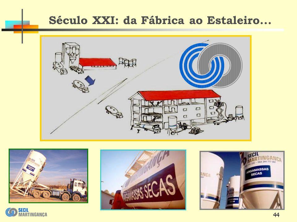 44 Século XXI: da Fábrica ao Estaleiro...