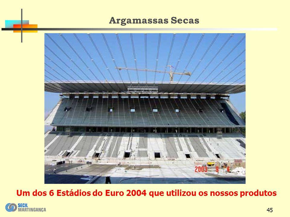 45 Argamassas Secas Um dos 6 Estádios do Euro 2004 que utilizou os nossos produtos
