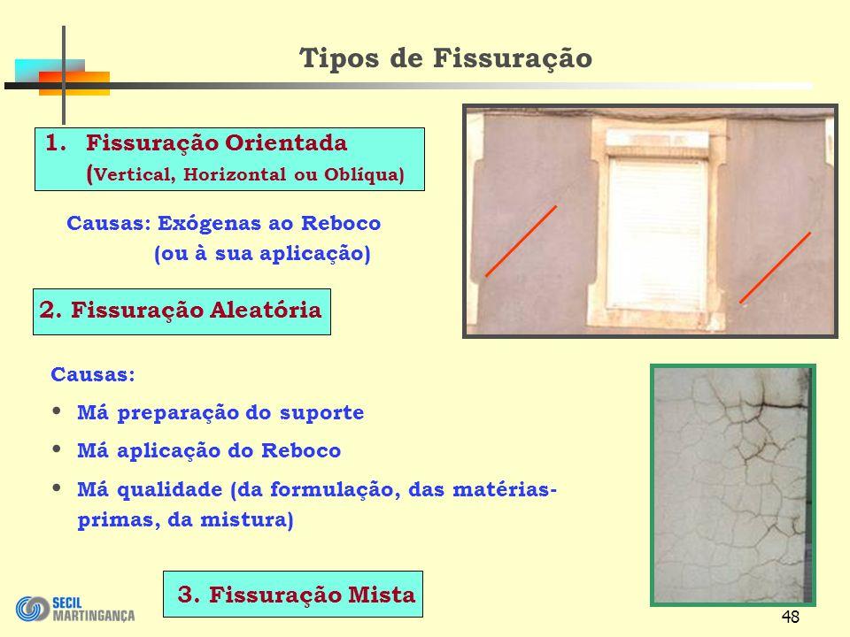 48 Tipos de Fissuração 1.Fissuração Orientada ( Vertical, Horizontal ou Oblíqua) 2.