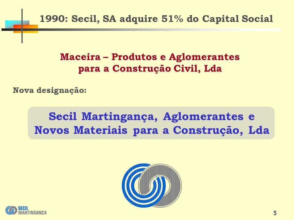 5 1990: Secil, SA adquire 51% do Capital Social Secil Martingança, Aglomerantes e Novos Materiais para a Construção, Lda Nova designação: Maceira – Produtos e Aglomerantes para a Construção Civil, Lda