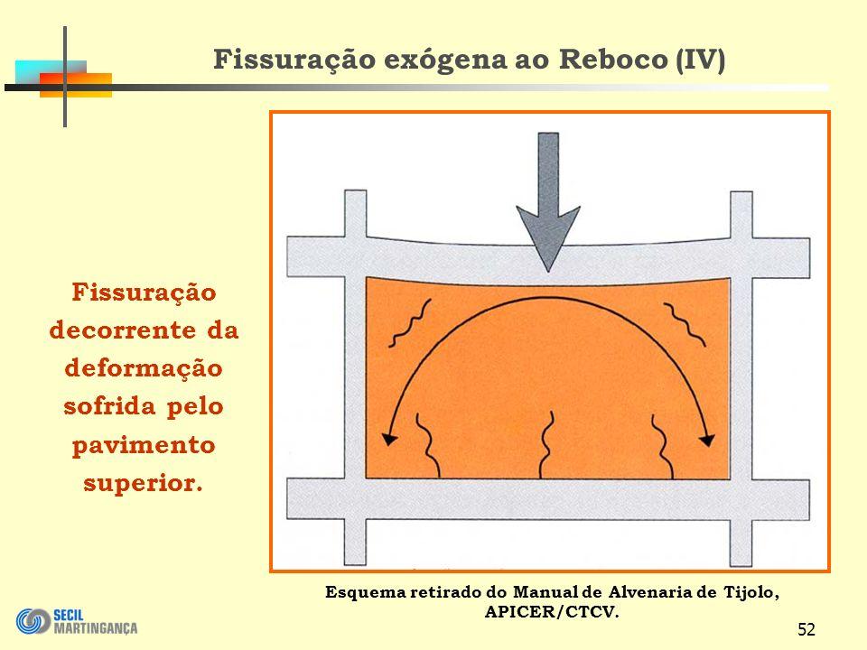 52 Fissuração decorrente da deformação sofrida pelo pavimento superior.