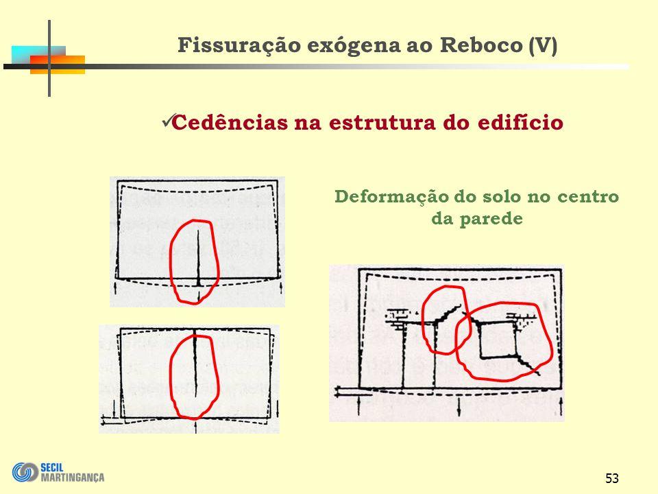 53 Fissuração exógena ao Reboco (V) Cedências na estrutura do edifício Deformação do solo no centro da parede