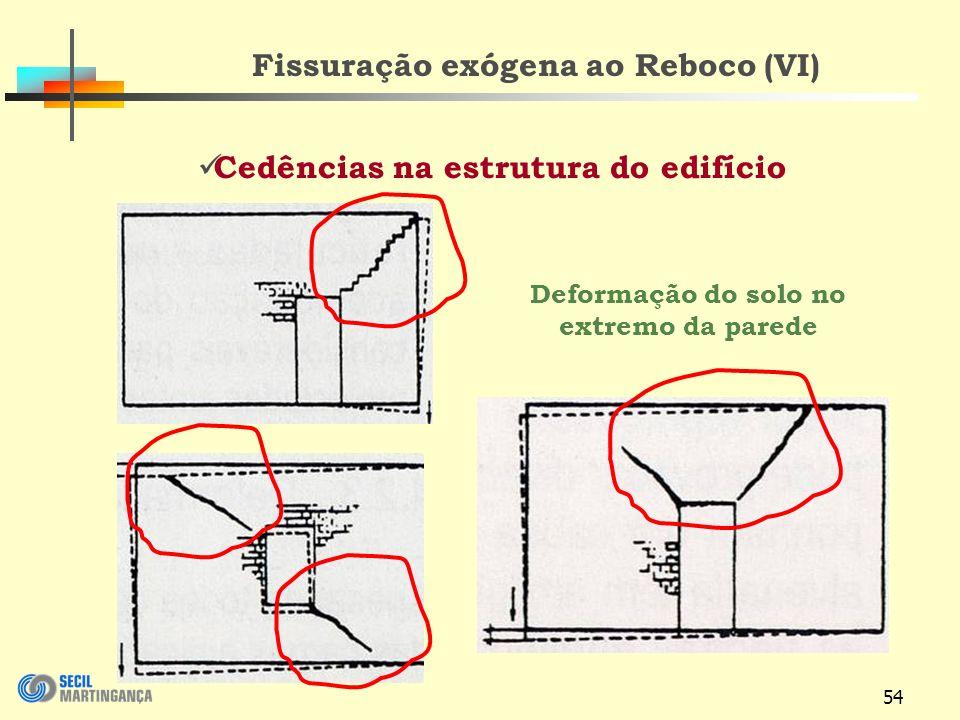 54 Cedências na estrutura do edifício Fissuração exógena ao Reboco (VI) Deformação do solo no extremo da parede