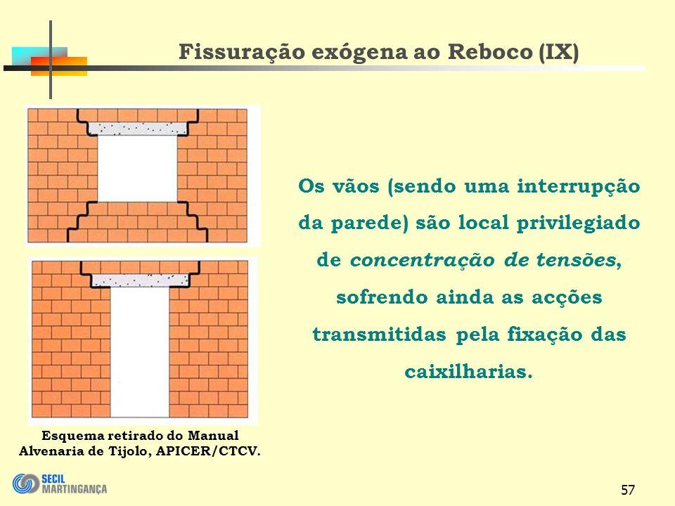 57 Fissuração exógena ao Reboco (IX) Os vãos (sendo uma interrupção da parede) são local privilegiado de concentração de tensões, sofrendo ainda as acções transmitidas pela fixação das caixilharias.