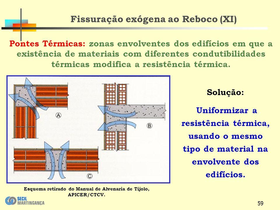59 Fissuração exógena ao Reboco (XI) Pontes Térmicas: zonas envolventes dos edifícios em que a existência de materiais com diferentes condutibilidades térmicas modifica a resistência térmica.