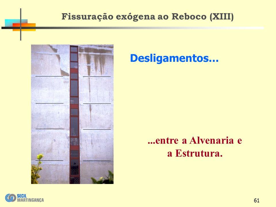 61 Fissuração exógena ao Reboco (XIII) Desligamentos......entre a Alvenaria e a Estrutura.