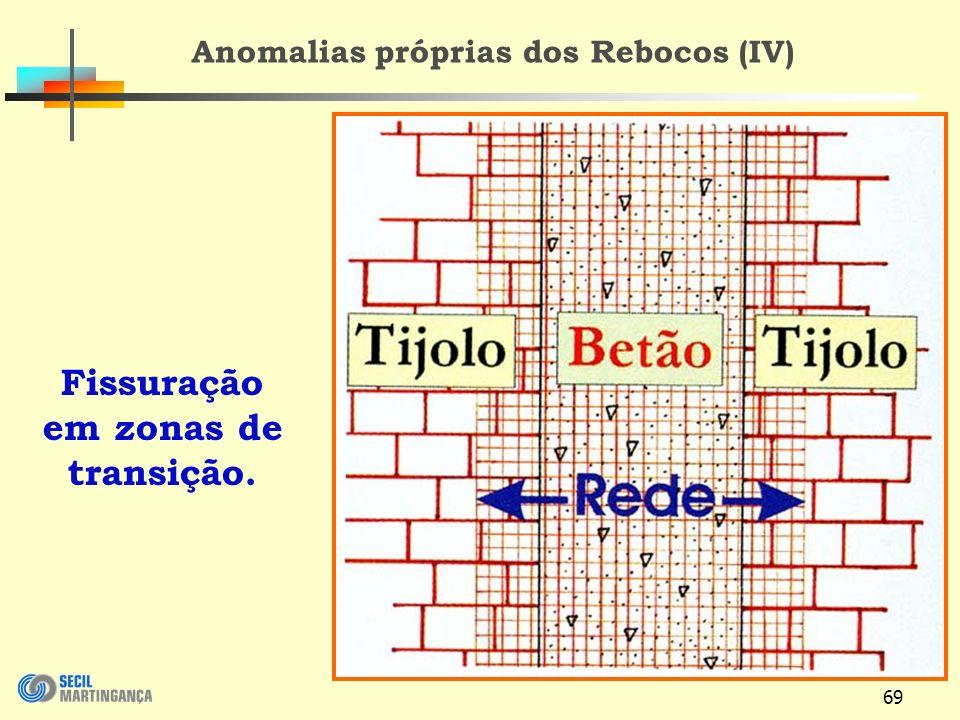 69 Fissuração em zonas de transição. Anomalias próprias dos Rebocos (IV)