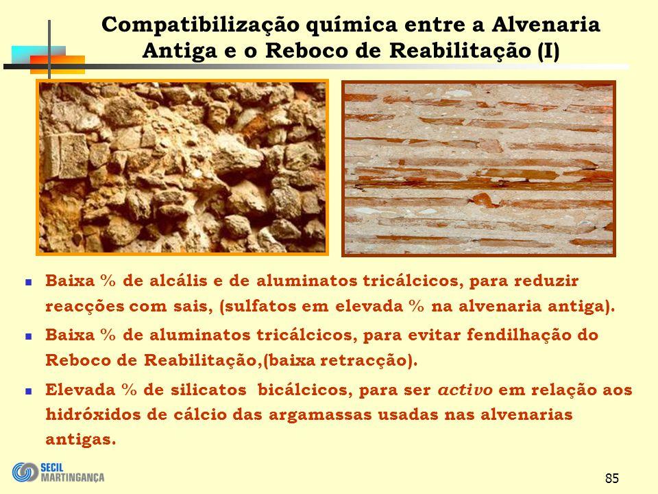 85 Baixa % de alcális e de aluminatos tricálcicos, para reduzir reacções com sais, (sulfatos em elevada % na alvenaria antiga).