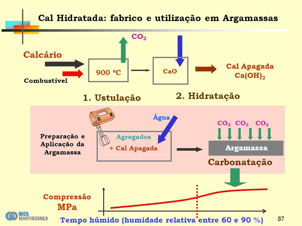 87 CO 2 Cal Apagada Ca(OH) 2 2.Hidratação CaO Calcário Combustível 900 ºC 1.