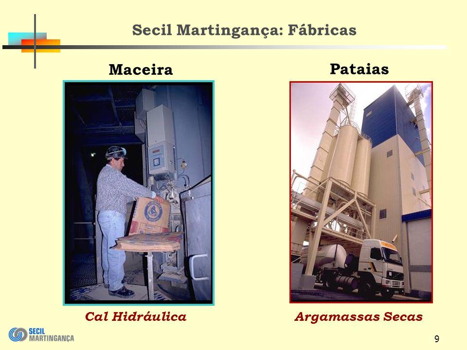 9 Secil Martingança: Fábricas Pataias Maceira Cal HidráulicaArgamassas Secas