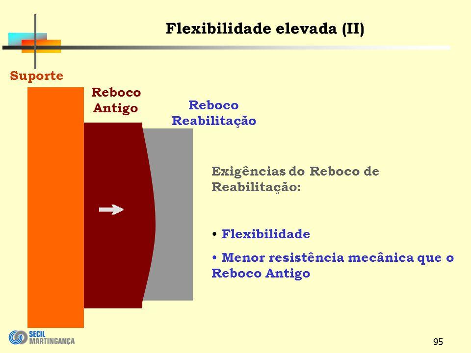 95 Reboco Reabilitação Flexibilidade elevada (II) Exigências do Reboco de Reabilitação: Flexibilidade Menor resistência mecânica que o Reboco Antigo Reboco Antigo Suporte