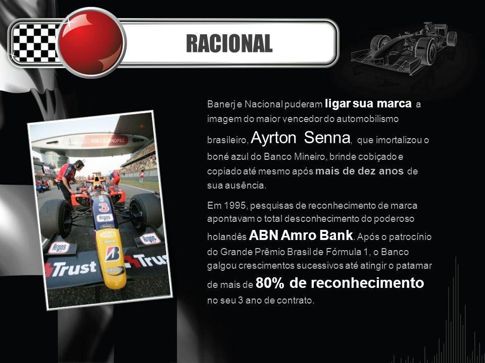 RACIONAL Banerj e Nacional puderam ligar sua marca a imagem do maior vencedor do automobilismo brasileiro, Ayrton Senna, que imortalizou o boné azul d