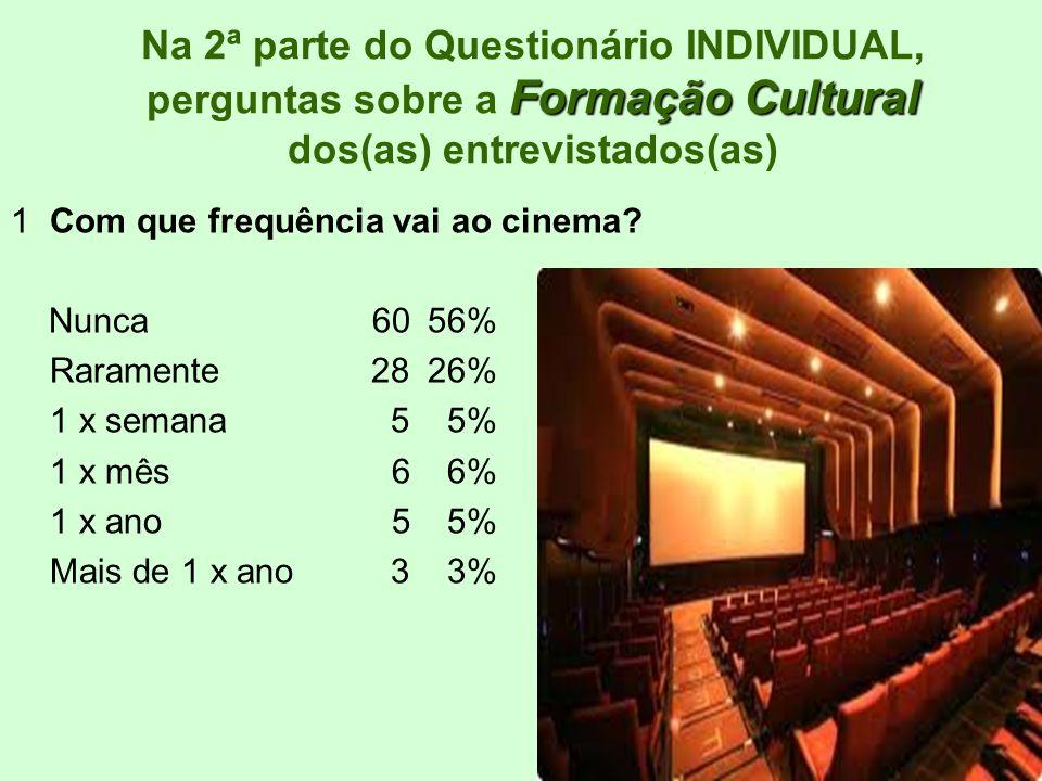 Formação Cultural Na 2ª parte do Questionário INDIVIDUAL, perguntas sobre a Formação Cultural dos(as) entrevistados(as) 1Com que frequência vai ao cin