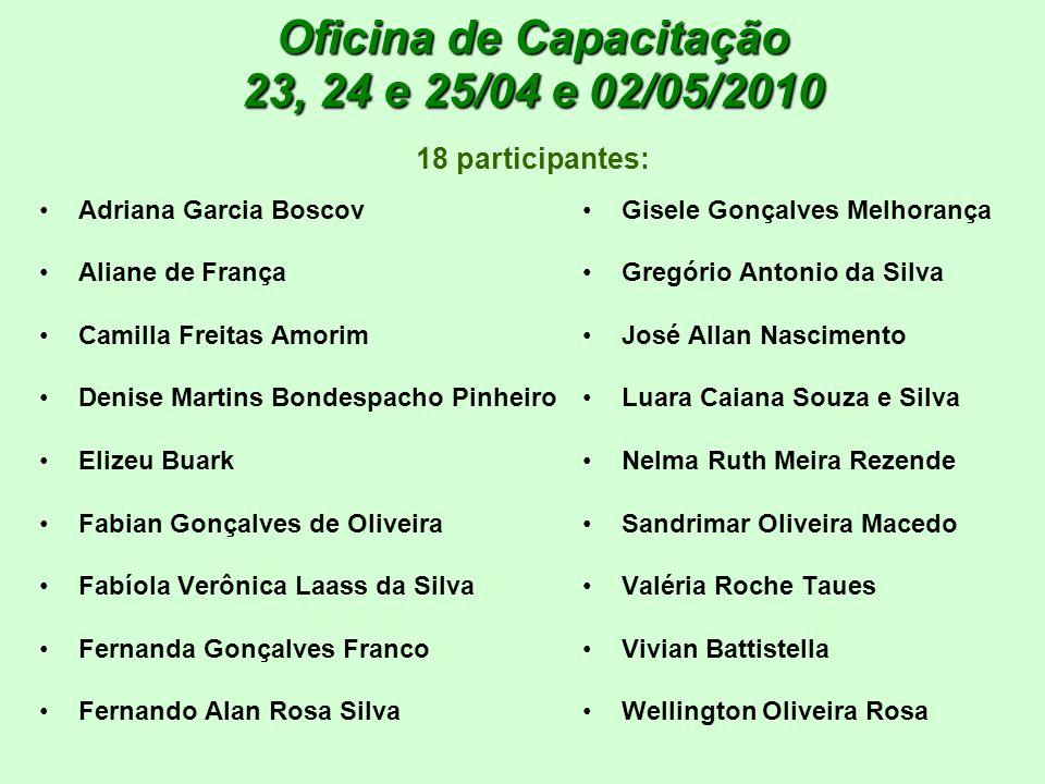 Oficina de Capacitação 23, 24 e 25/04 e 02/05/2010 Oficina de Capacitação 23, 24 e 25/04 e 02/05/2010 18 participantes: Adriana Garcia Boscov Aliane d
