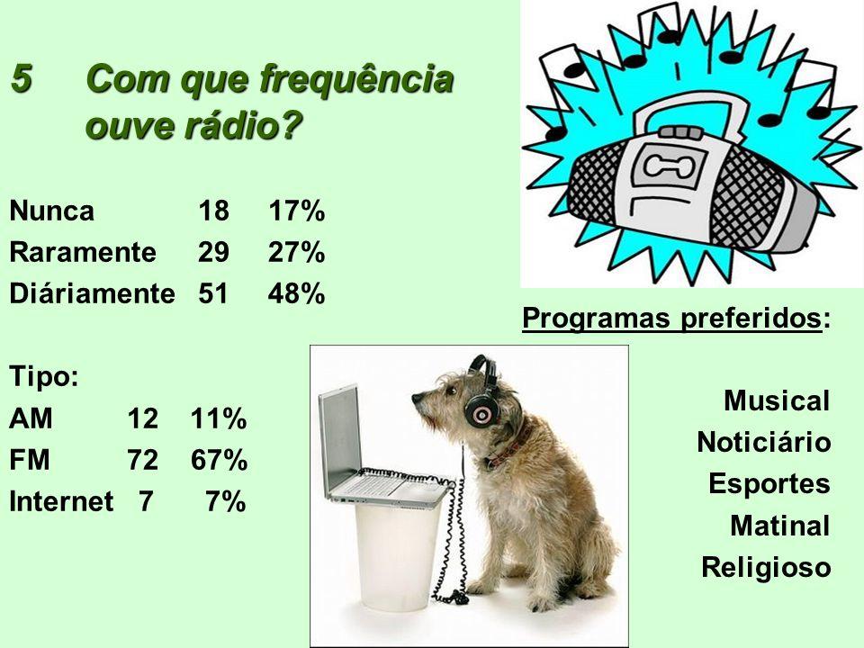 5 Com que frequência ouve rádio? Nunca 1817% Raramente 2927% Diáriamente 5148% Tipo: AM 12 11% FM 72 67% Internet 7 7% Programas preferidos: Musical N