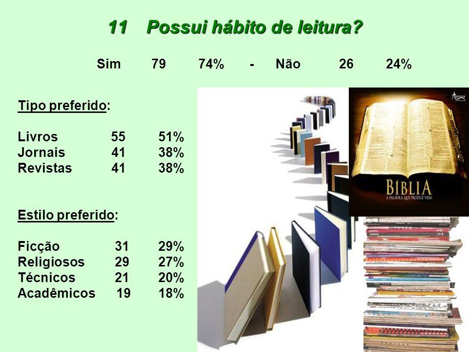 11Possui hábito de leitura? 11Possui hábito de leitura? Sim7974% - Não2624% Tipo preferido: Livros 5551% Jornais 4138% Revistas4138% Estilo preferido: