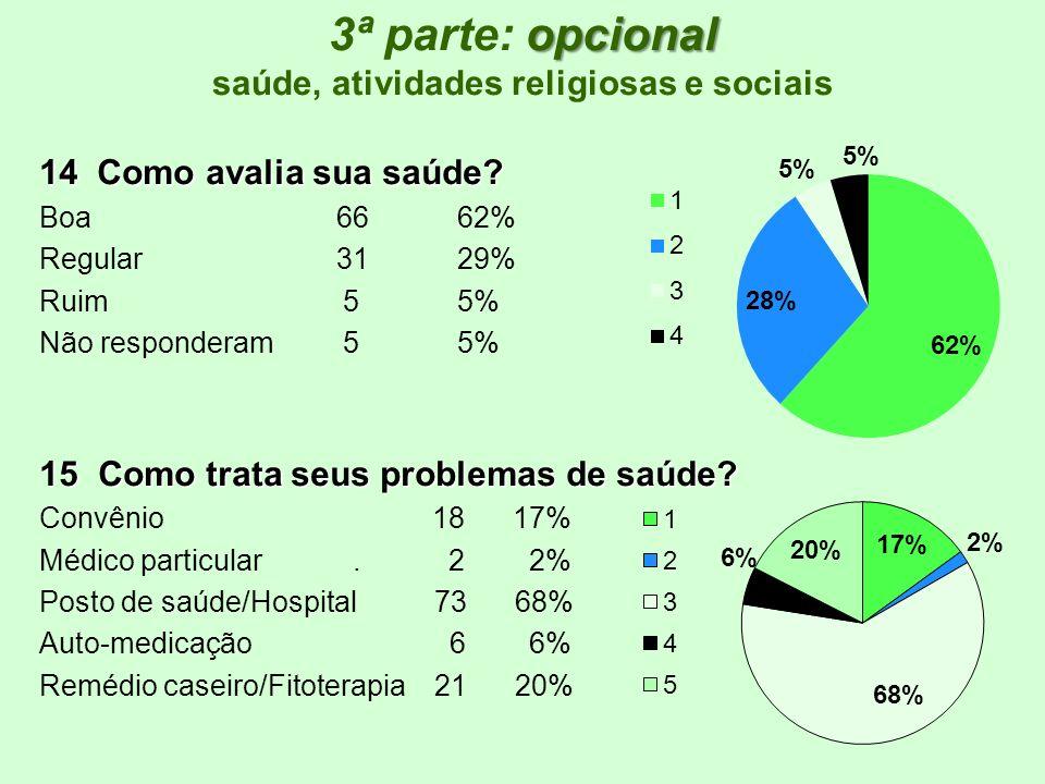 opcional 3ª parte: opcional saúde, atividades religiosas e sociais 14 Como avalia sua saúde? Boa 6662% Regular 3129% Ruim 55% Não responderam 55% 15 C