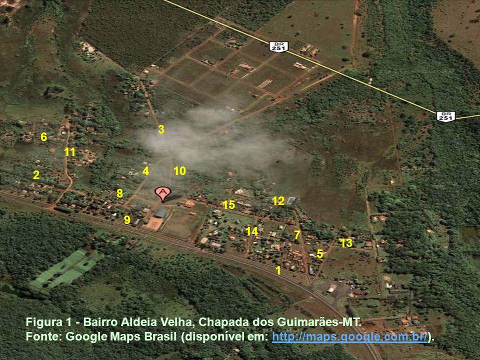 1 15 1 9 6 11 8 410 15 14 12 7 13 5 2 3 Figura 1 - Bairro Aldeia Velha, Chapada dos Guimarães-MT. Fonte: Google Maps Brasil (disponível em: http://map