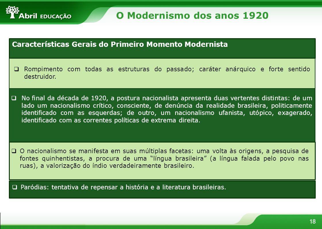 18 Características Gerais do Primeiro Momento Modernista Rompimento com todas as estruturas do passado; caráter anárquico e forte sentido destruidor.