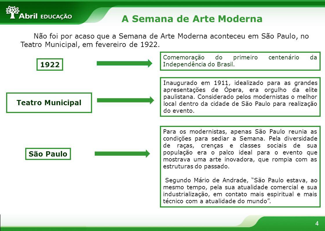4 A Semana de Arte Moderna Não foi por acaso que a Semana de Arte Moderna aconteceu em São Paulo, no Teatro Municipal, em fevereiro de 1922. 1922 Come