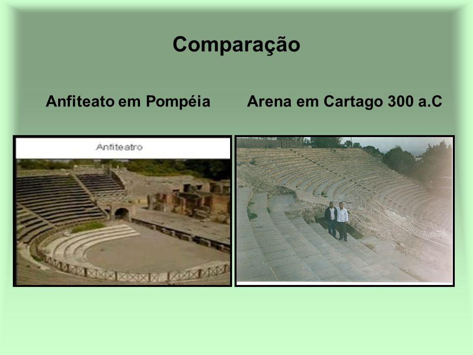 Comparação Anfiteato em PompéiaArena em Cartago 300 a.C