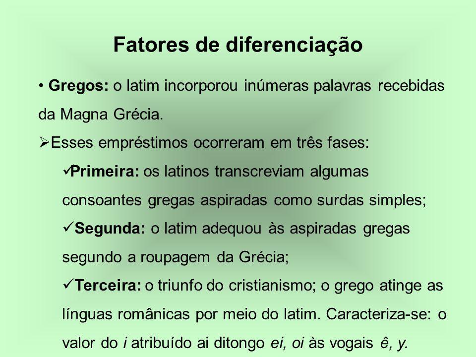 Gregos: o latim incorporou inúmeras palavras recebidas da Magna Grécia. Esses empréstimos ocorreram em três fases: Primeira: os latinos transcreviam a
