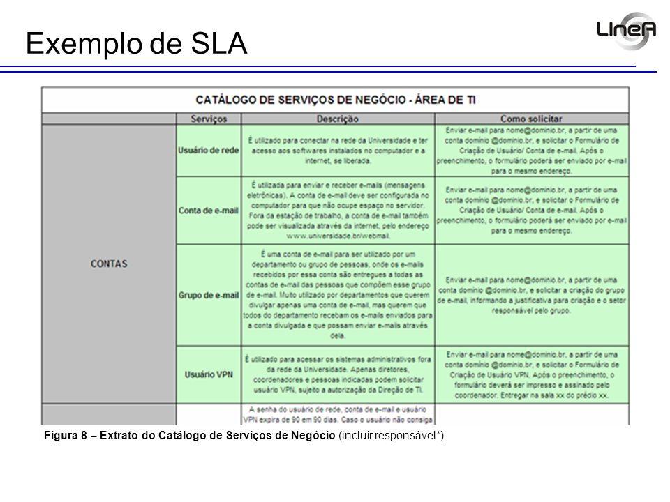 Exemplo de SLA Figura 8 – Extrato do Catálogo de Serviços de Negócio (incluir responsável*)