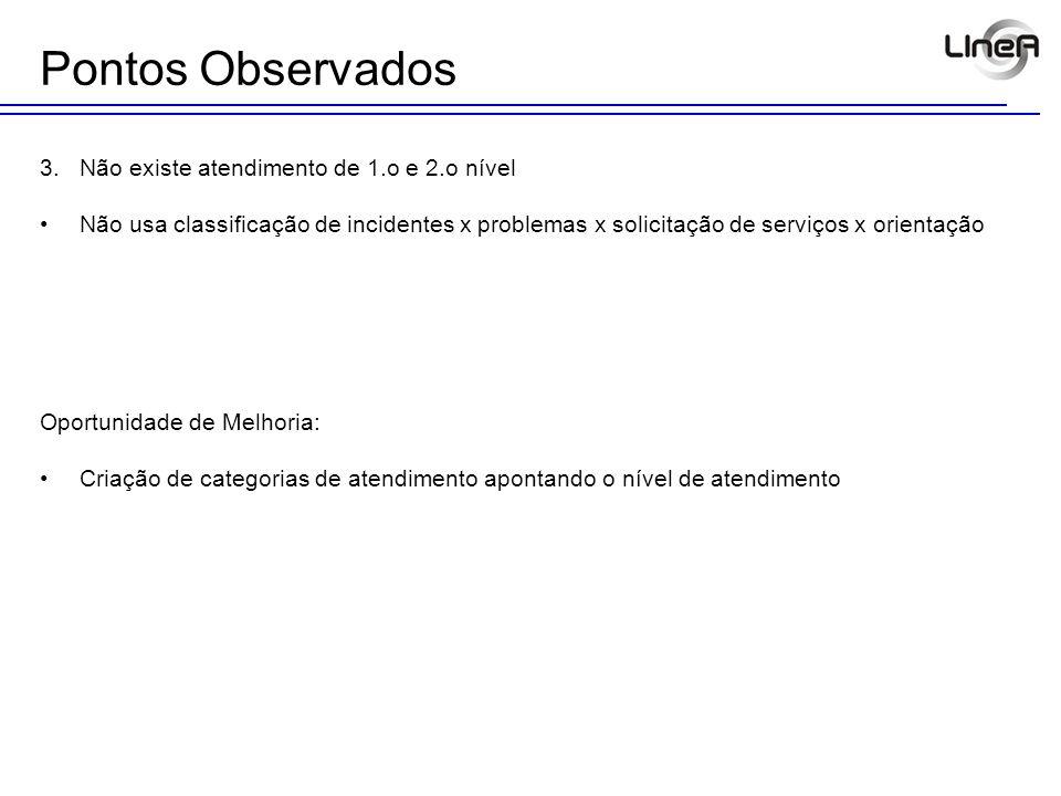 Pontos Observados 3.Não existe atendimento de 1.o e 2.o nível Não usa classificação de incidentes x problemas x solicitação de serviços x orientação O