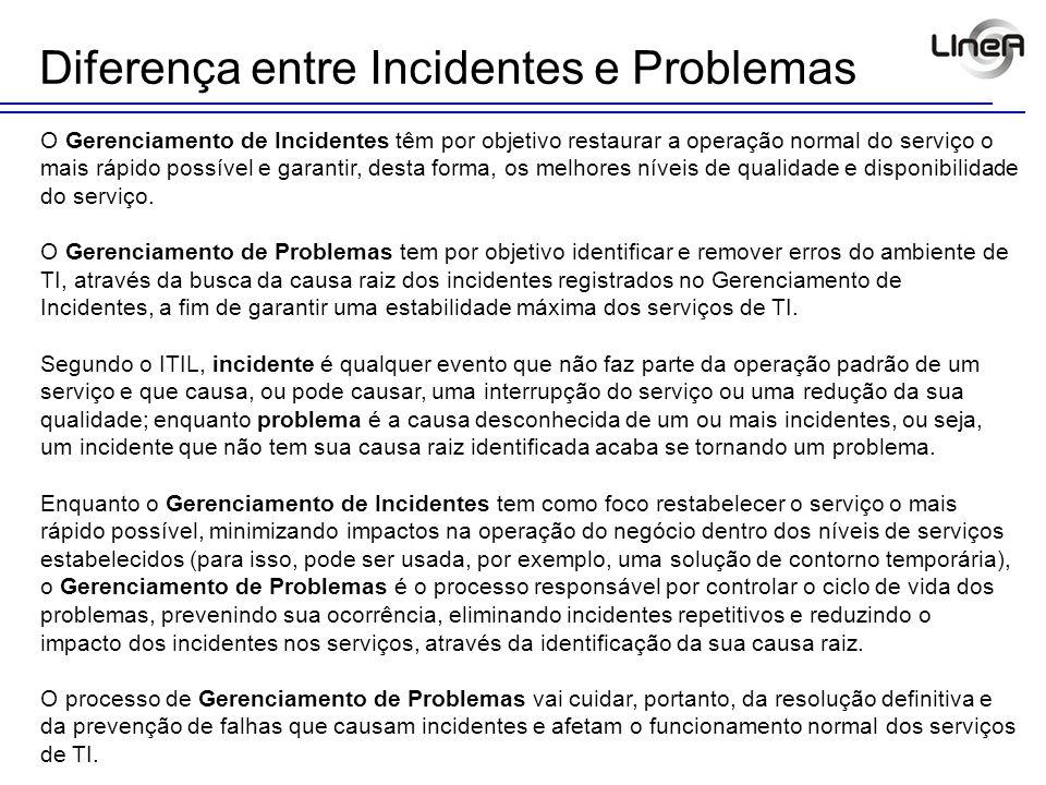 Diferença entre Incidentes e Problemas O Gerenciamento de Incidentes têm por objetivo restaurar a operação normal do serviço o mais rápido possível e