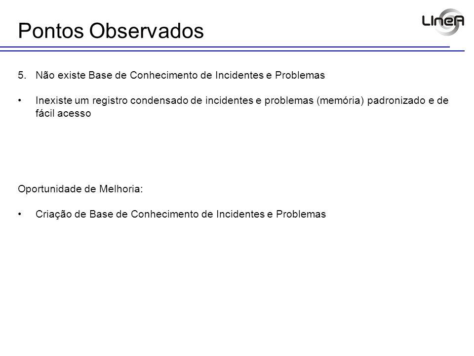 Pontos Observados 5.Não existe Base de Conhecimento de Incidentes e Problemas Inexiste um registro condensado de incidentes e problemas (memória) padr