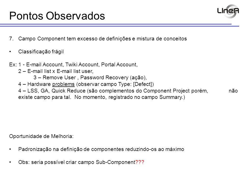 Pontos Observados 7.Campo Component tem excesso de definições e mistura de conceitos Classificação frágil Ex:1 - E-mail Account, Twiki Account, Portal