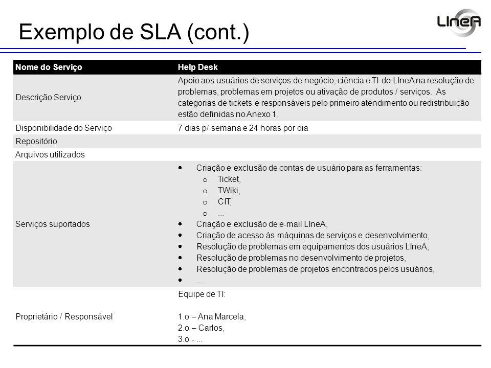 Exemplo de SLA (cont.) Nome do ServiçoHelp Desk Descrição Serviço Apoio aos usuários de serviços de negócio, ciência e TI do LIneA na resolução de pro