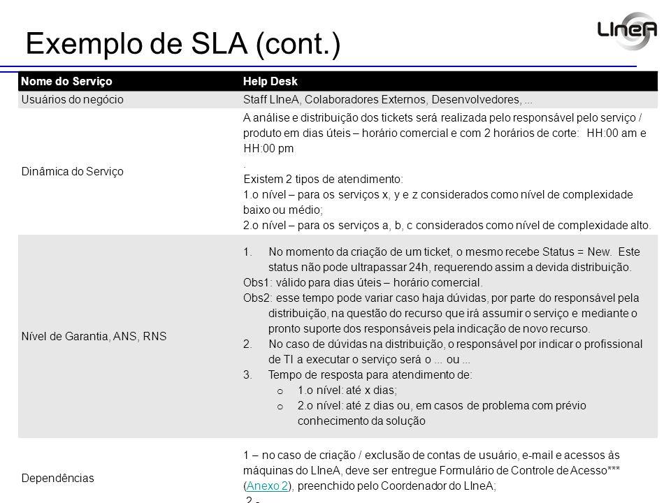 Exemplo de SLA (cont.) Nome do ServiçoHelp Desk Usuários do negócioStaff LIneA, Colaboradores Externos, Desenvolvedores,... Dinâmica do Serviço A anál