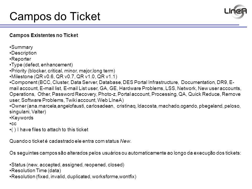 Campos do Ticket Campos Existentes no Ticket Summary Description Reporter Type (defect, enhancement) Priority (blocker, critical, minor, major,long te