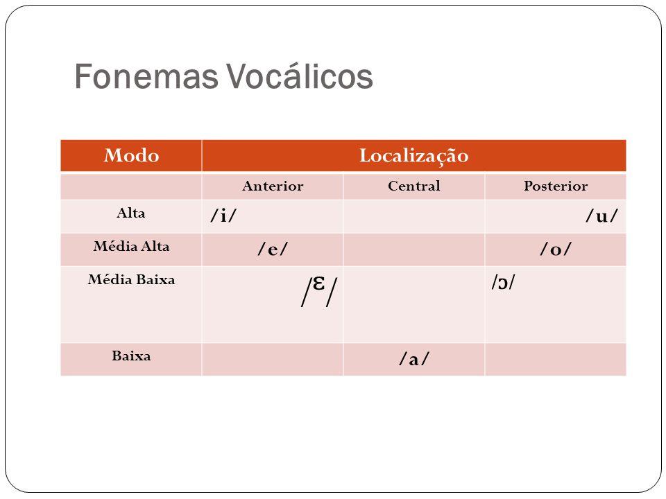 Fonemas Vocálicos ModoLocalização AnteriorCentralPosterior Alta /i//u/ Média Alta /e//o/ Média Baixa// Baixa /a/