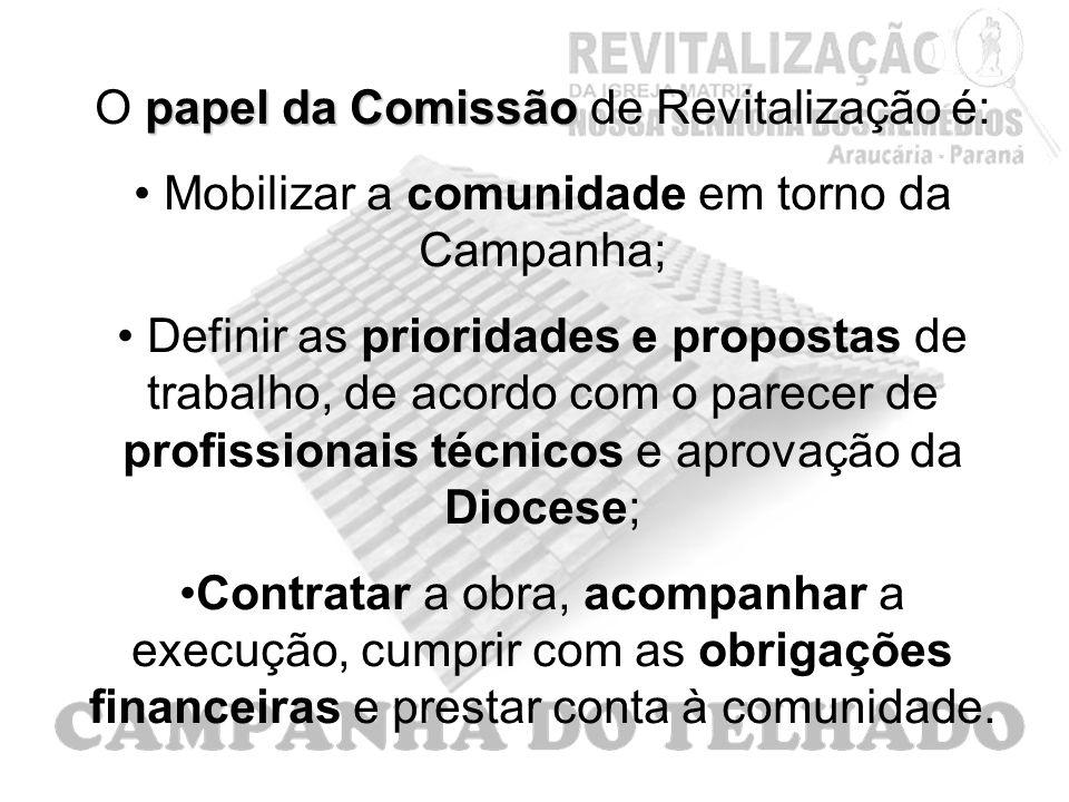 papel da Comissão O papel da Comissão de Revitalização é: Mobilizar a comunidade em torno da Campanha; Definir as prioridades e propostas de trabalho,