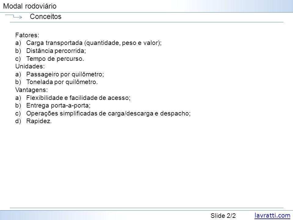 lavratti.com Slide 53/2 Modal rodoviário ZMRC