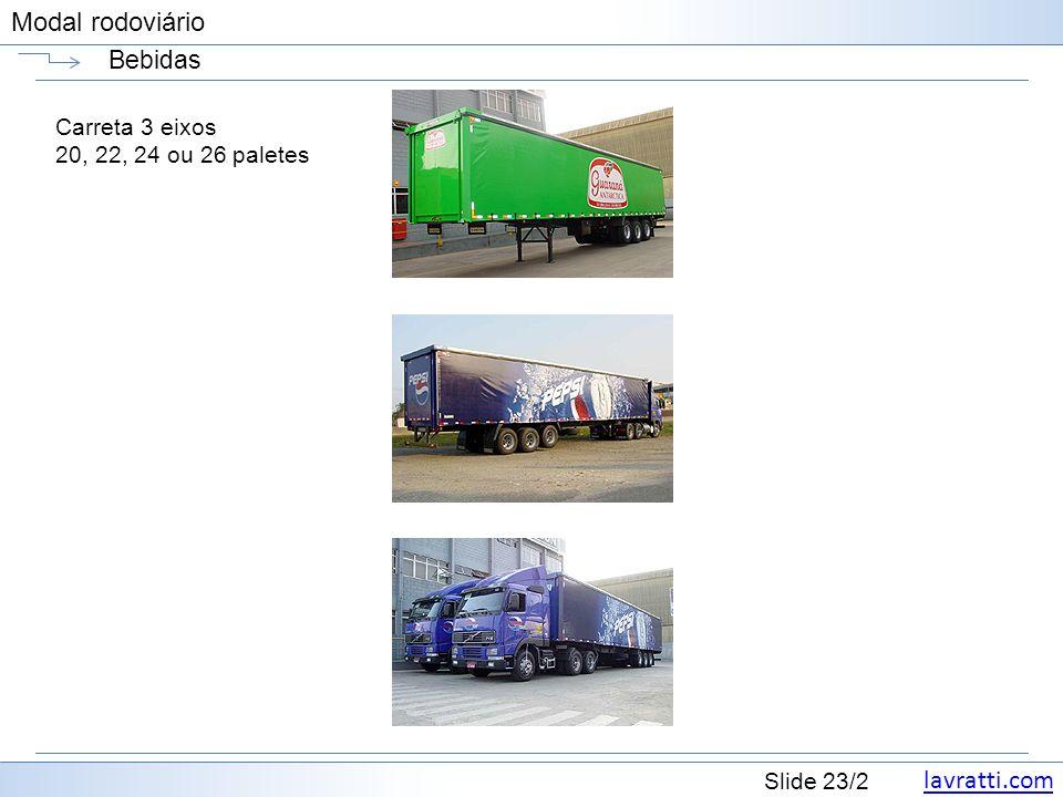 lavratti.com Slide 23/2 Modal rodoviário Bebidas Carreta 3 eixos 20, 22, 24 ou 26 paletes