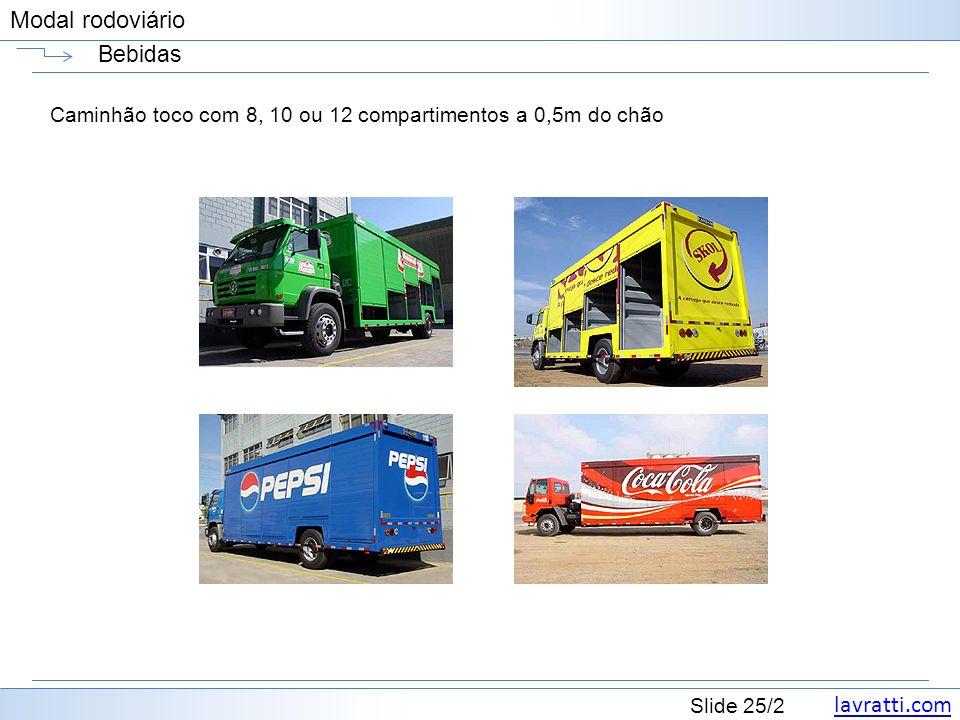 lavratti.com Slide 25/2 Modal rodoviário Bebidas Caminhão toco com 8, 10 ou 12 compartimentos a 0,5m do chão