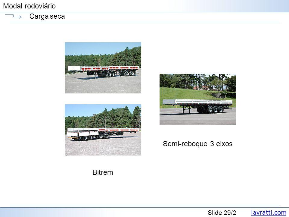 lavratti.com Slide 29/2 Modal rodoviário Carga seca Bitrem Semi-reboque 3 eixos
