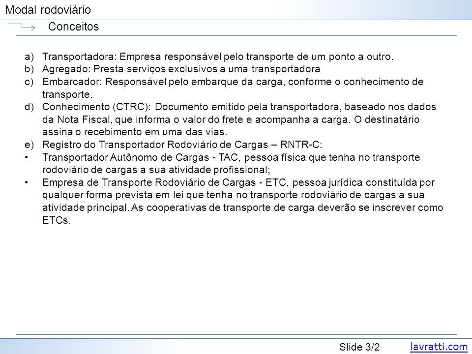 lavratti.com Slide 54/2 Modal rodoviário Pedágios