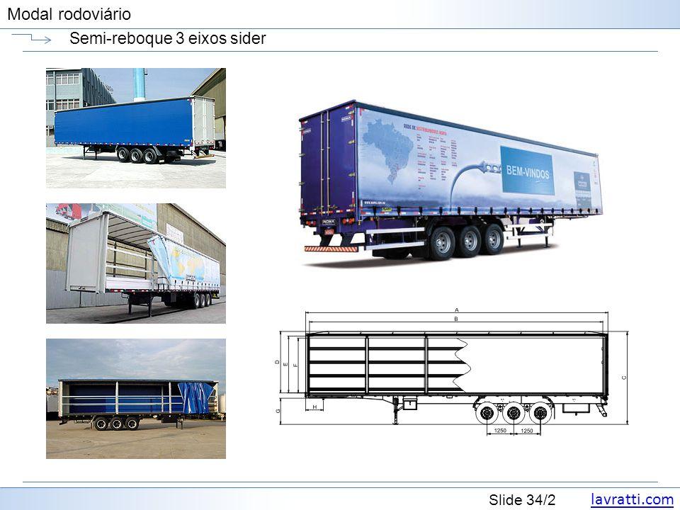 lavratti.com Slide 34/2 Modal rodoviário Semi-reboque 3 eixos sider