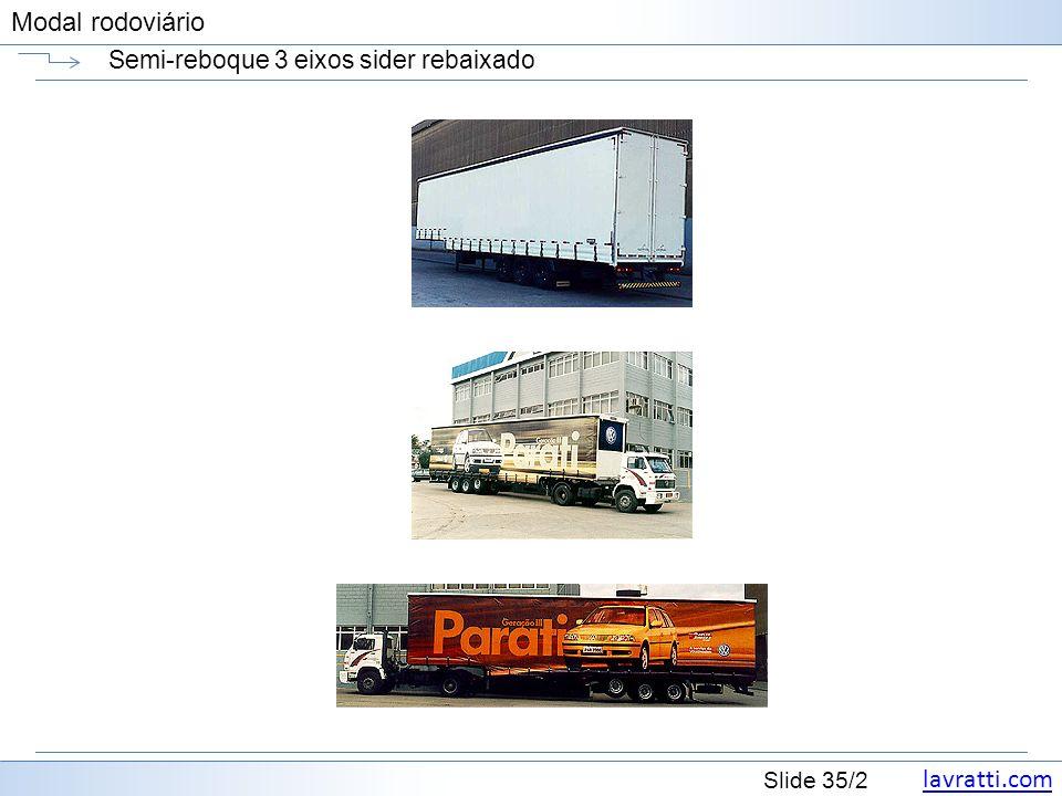 lavratti.com Slide 35/2 Modal rodoviário Semi-reboque 3 eixos sider rebaixado