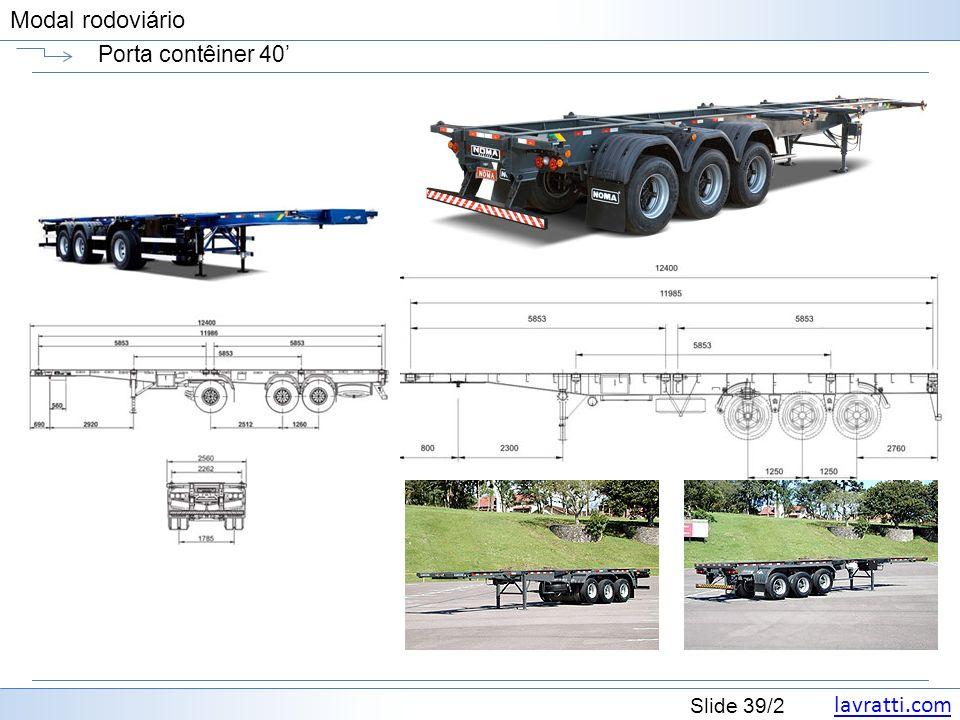 lavratti.com Slide 39/2 Modal rodoviário Porta contêiner 40