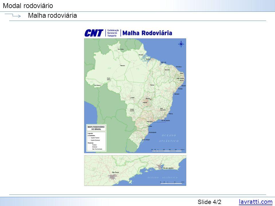 lavratti.com Slide 5/2 Modal rodoviário Malha rodoviária