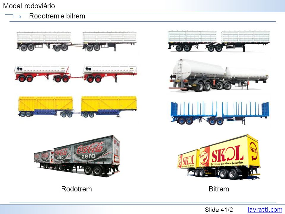 lavratti.com Slide 41/2 Modal rodoviário Rodotrem e bitrem RodotremBitrem